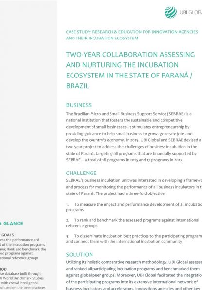 Two-year collaboration assessing and nurturing the incubation ecosystem in the state of Paraná/ Brazil
